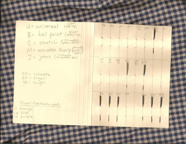 Sewing machine needle organization card